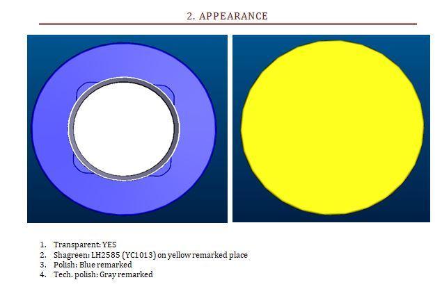 Обработка поверхностей для стакана блендера